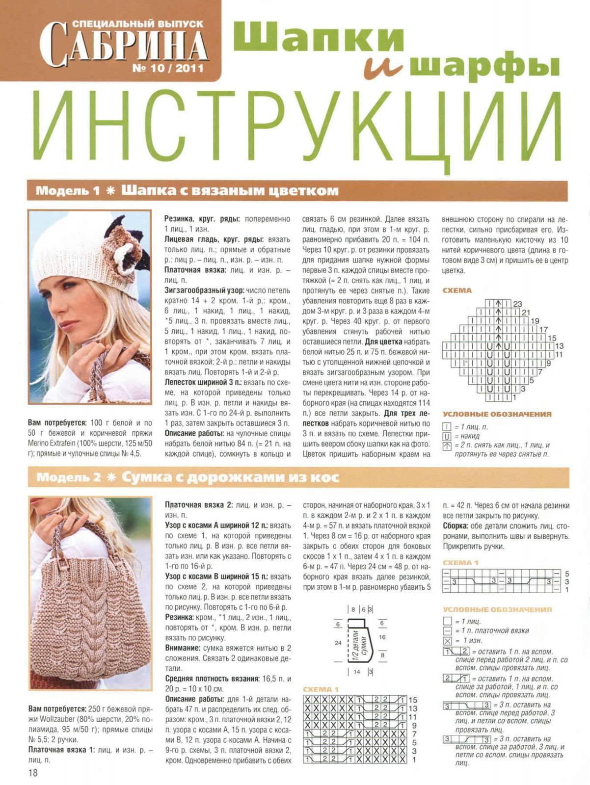 Вязание шапки спицами модели и схемы спицами 82