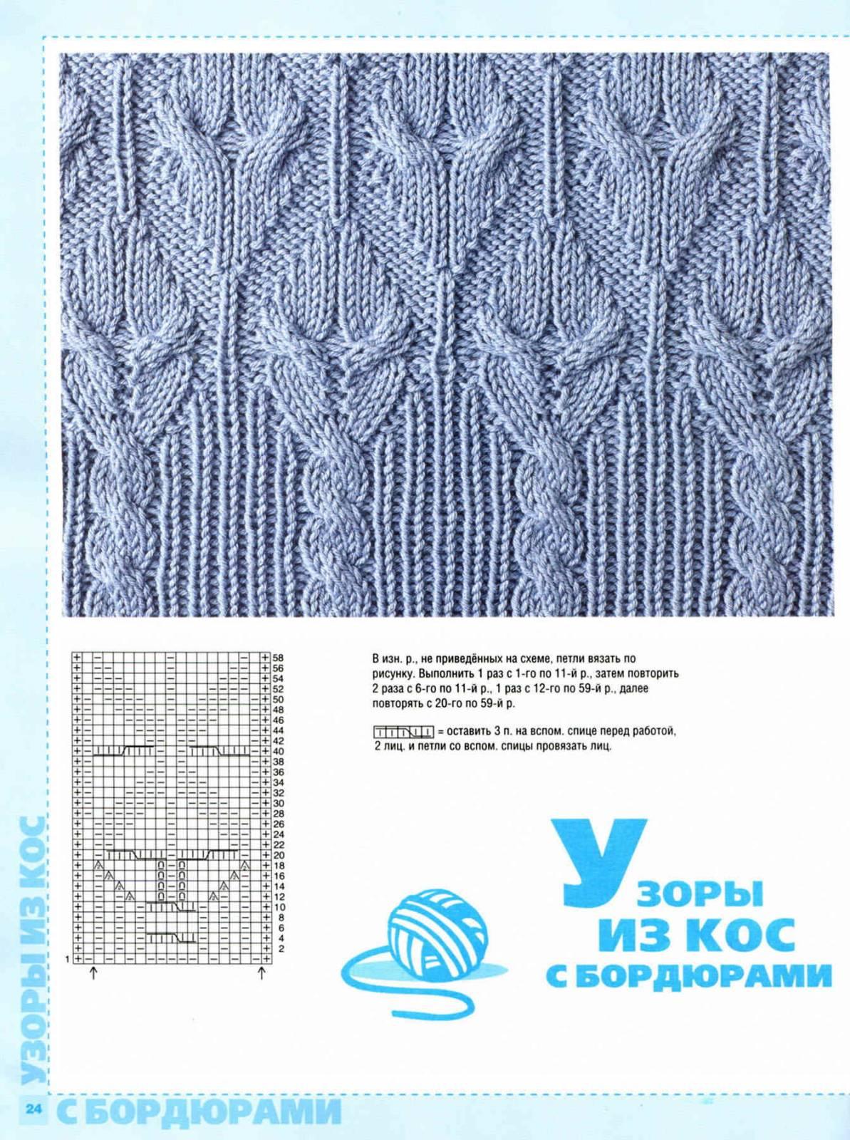 Вязание рельефных узоров спицами схемы для шапок